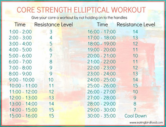 Core Strength Elliptical Workout