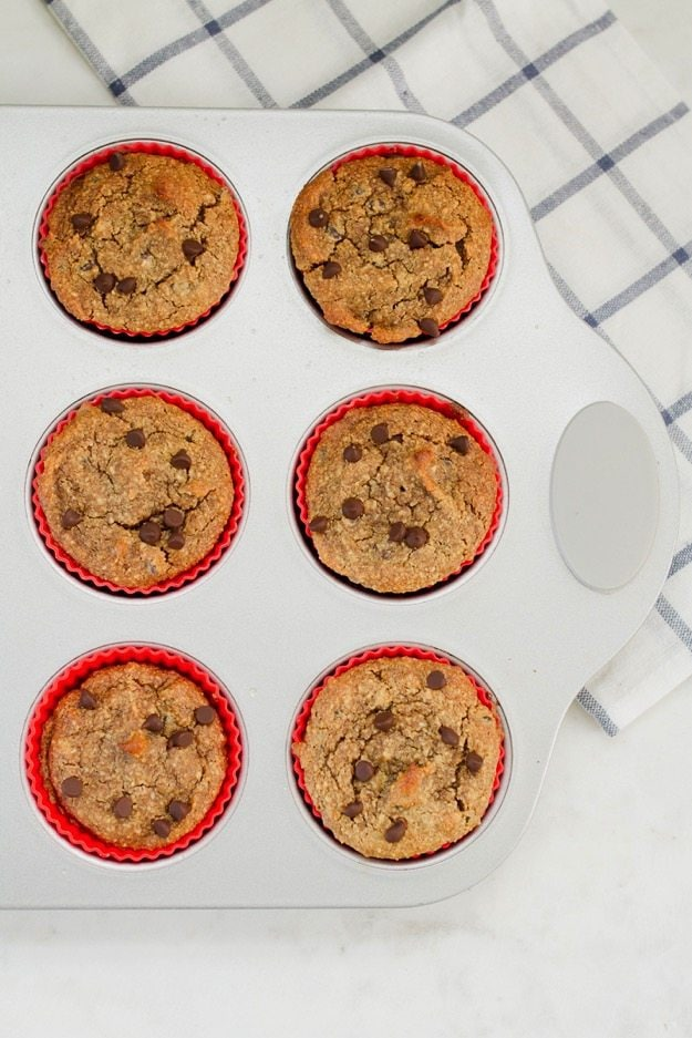 Date Sweetened Almond Flour Muffins