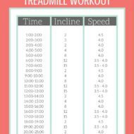 Walking HIIT Treadmill Workout