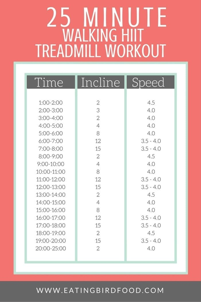 An Easy To Follow 25 Minute Walking Hiit Treadmill Workout That Uses Hill Intervals Really