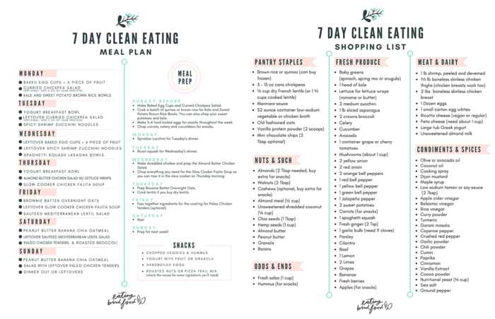 7 day healthy meal plan shopping list eating bird food