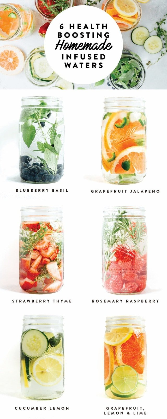 Heathy Infused Water Six Ways!