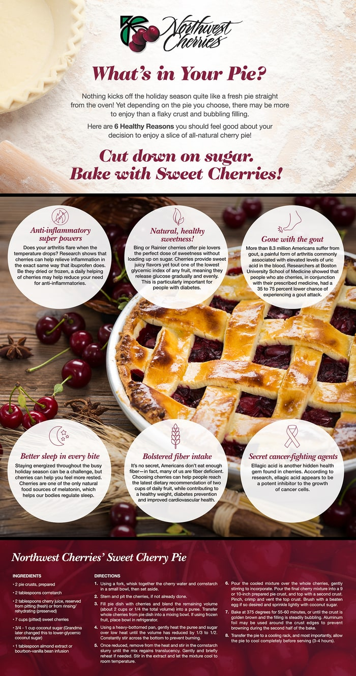 What's in your pie? Cut down on sugar and bake with cherries!