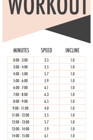 30-Minute Treadmill Workout Jog/Run/Walk