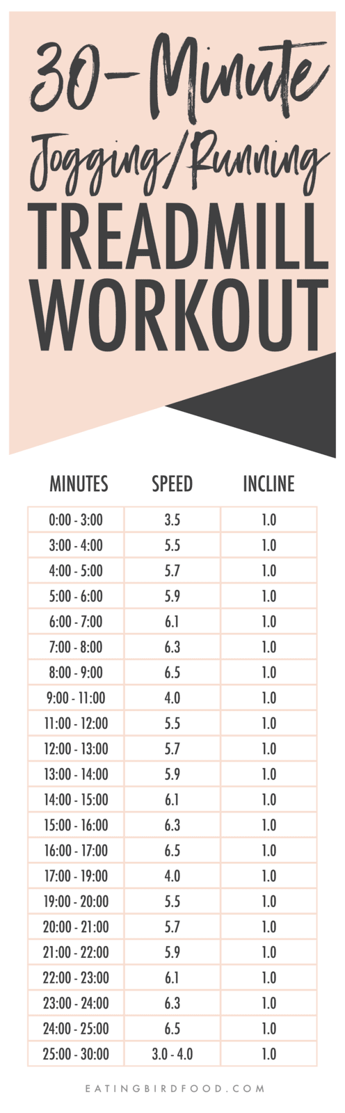 30-Minute Jogging/Running Treadmill Workout