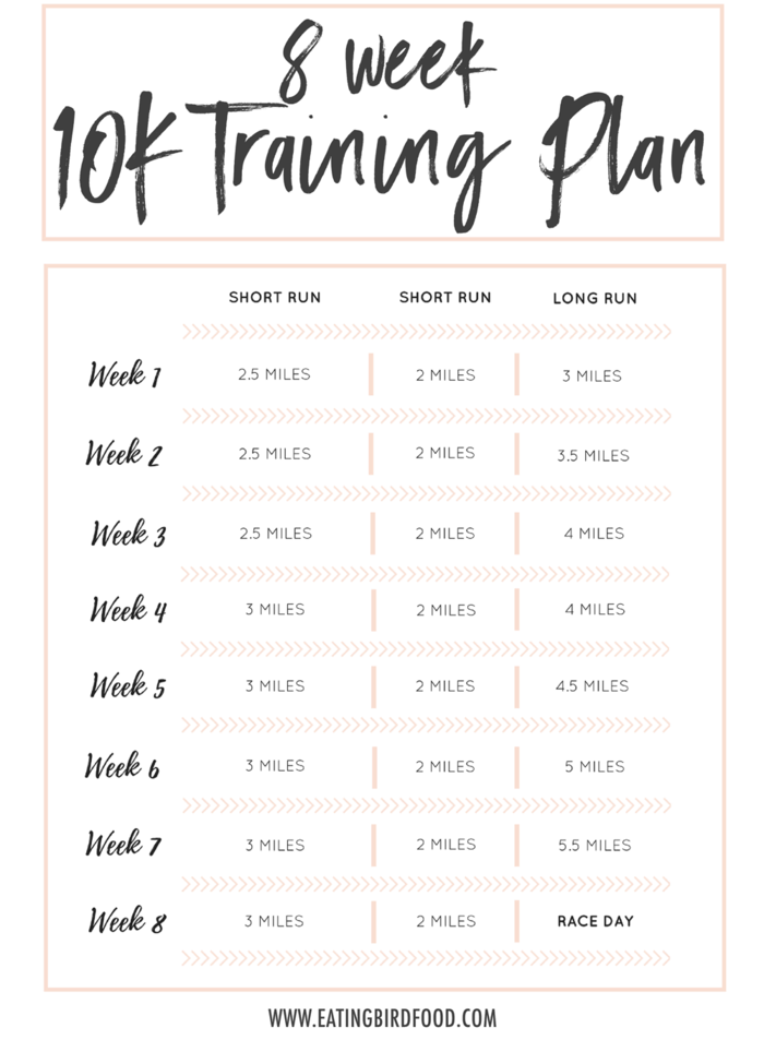 8 Week 10k Training Plan