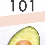Keto Diet 101