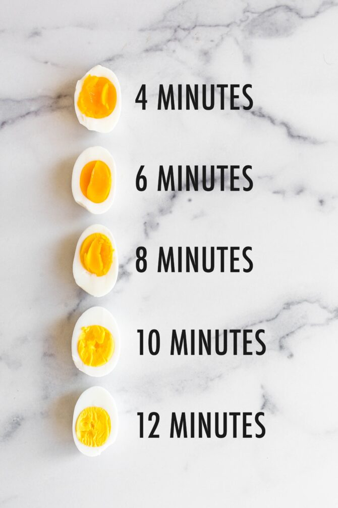 Five halves of hard boiled eggs with labels of how long the egg has been cooked for, from 4 minutes - 12 minutes.